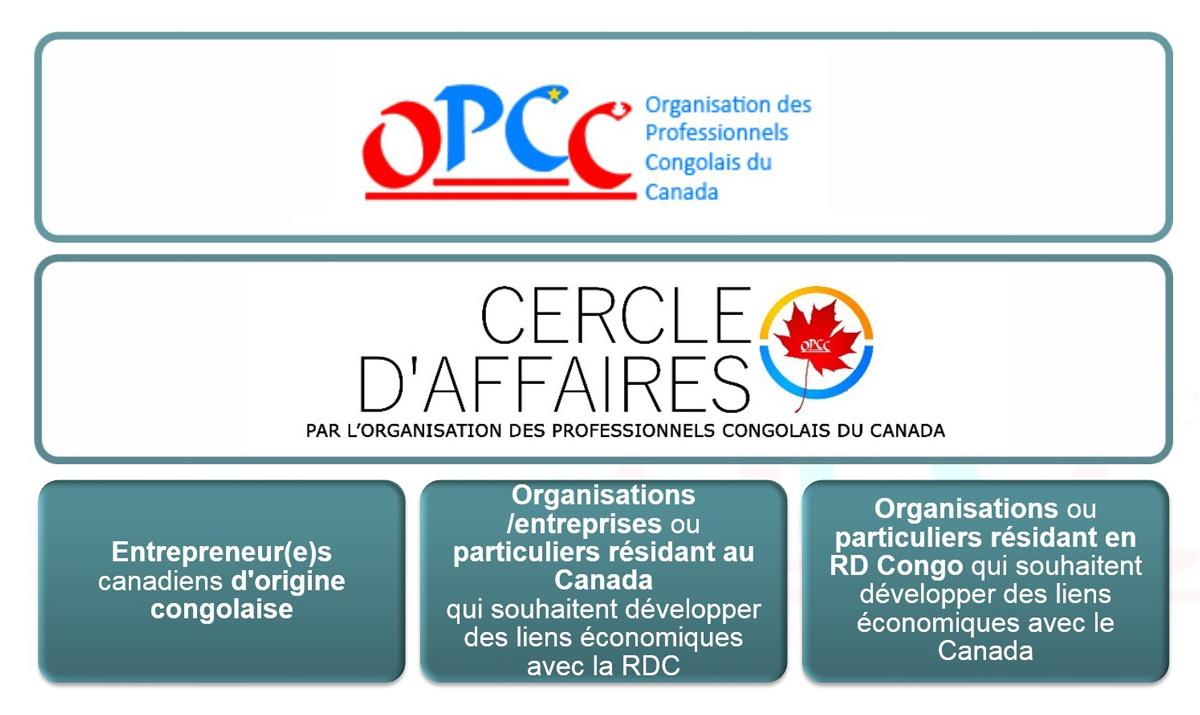 Structure CDA-OPCC